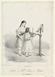 Dédié à Mlles Teresa & Maria | Pannetier, Charles (17..-18..)